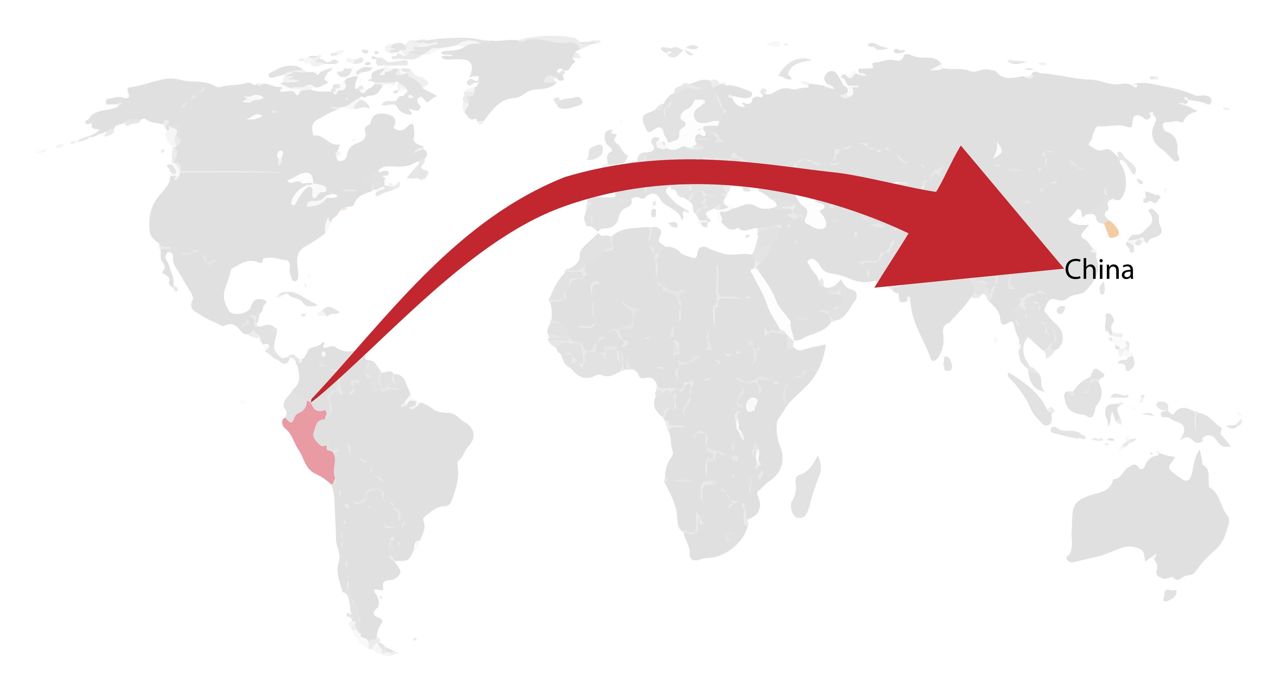 envios a china